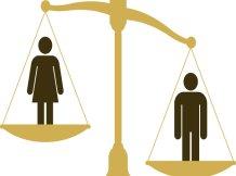 gender inequality index in india