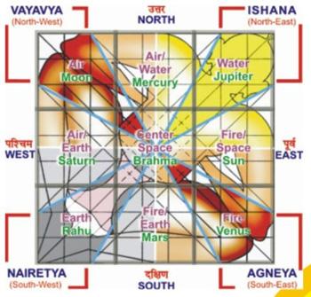 Vastu-tips-points-for-home