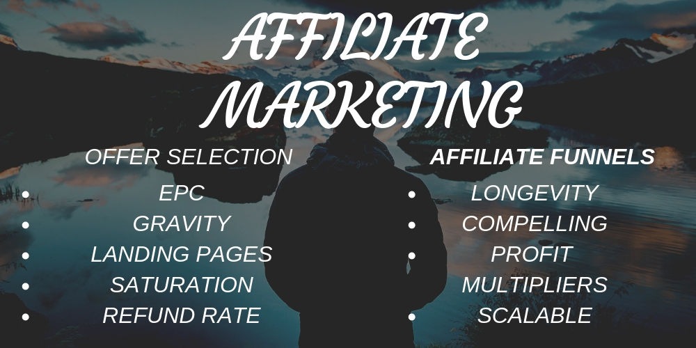 AFFILIATE MARKETING,DIGITAL MARKETING,SEO