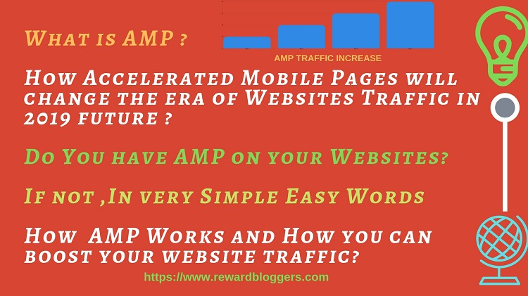 AMP with Google