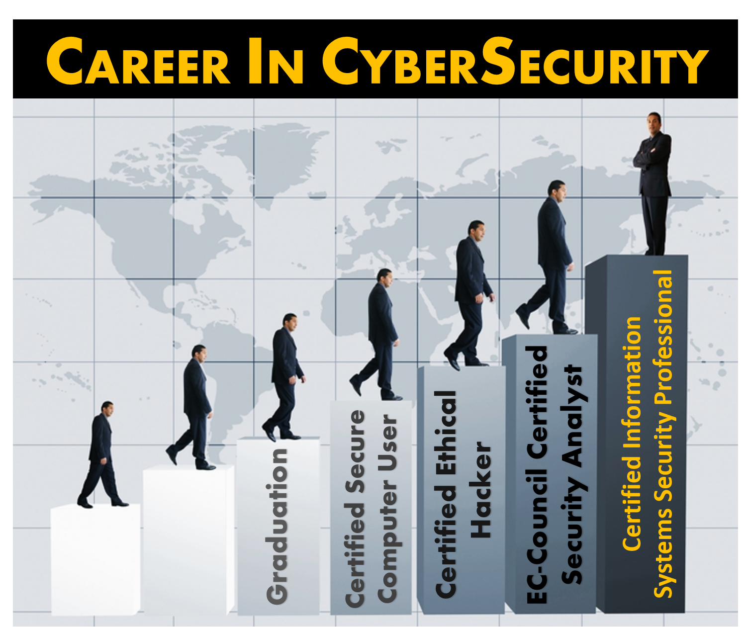 career in cyber security