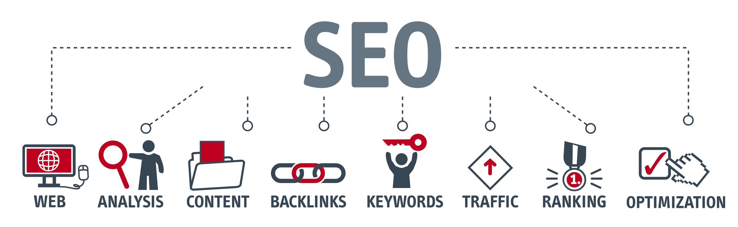 What Are The Benefits You Can Get From SEO Agency London?