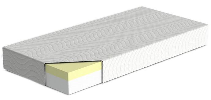 memory-foam-mattress-image