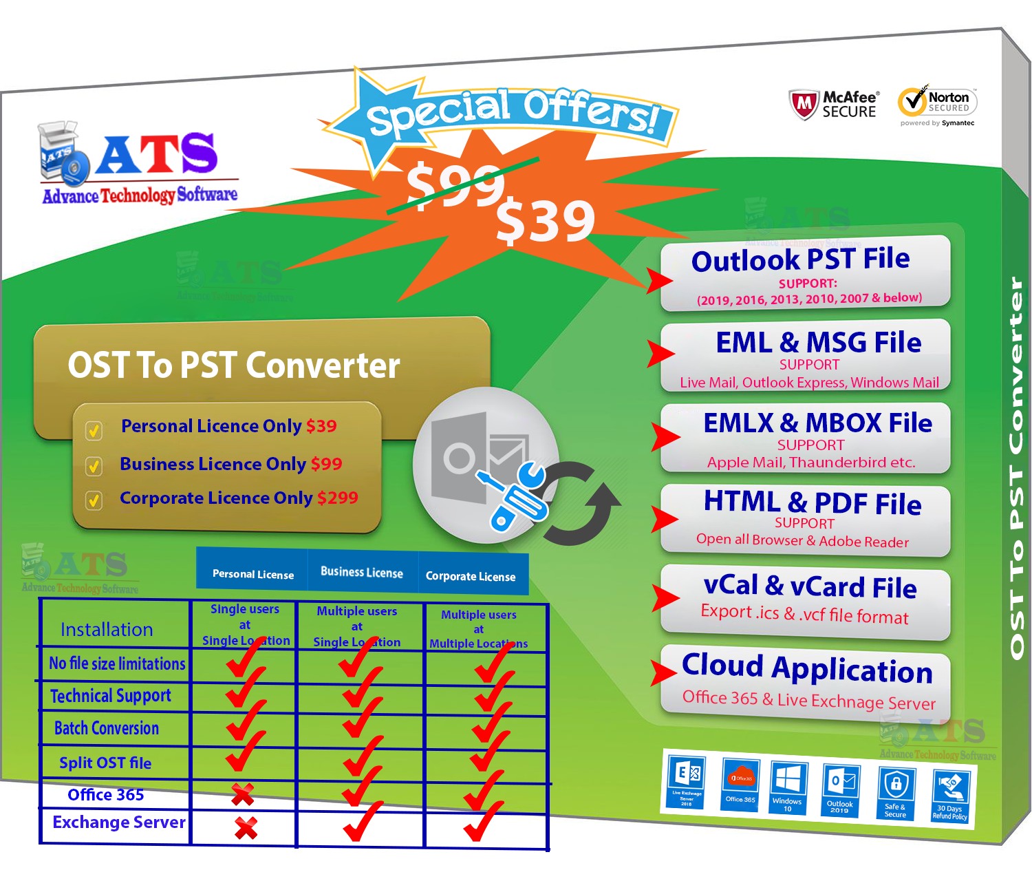 ATS OST to PST Converter