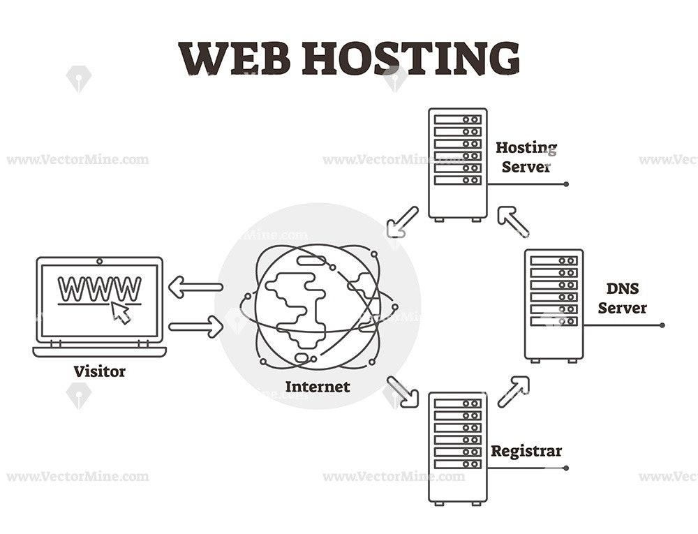 dedicated server in Bangladesh