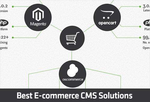 opensource technologies, ost.agency, opencart, Opencart Development Company, web application development company.