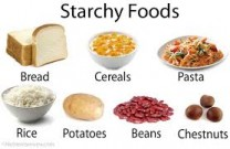 What has starch in it