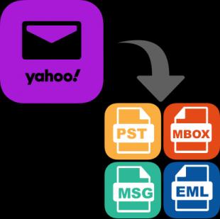 Yahoo Backup tool
