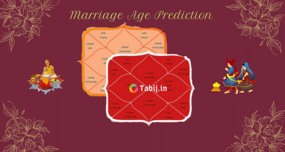Marriage-Prediction-tabij.in_