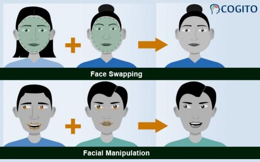 Deepfakes Video Detection Services