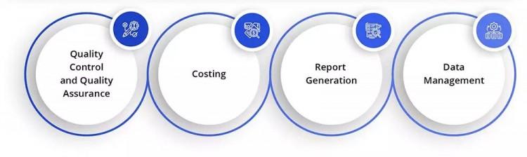 chemical industry management,  advanced technologies, enterprise resource planning (ERP) tools,BI tools