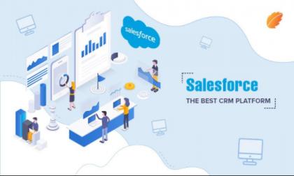 Salesforce CRM system
