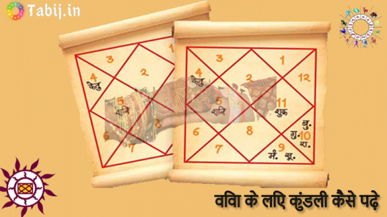 kundali-reading-in-hindi